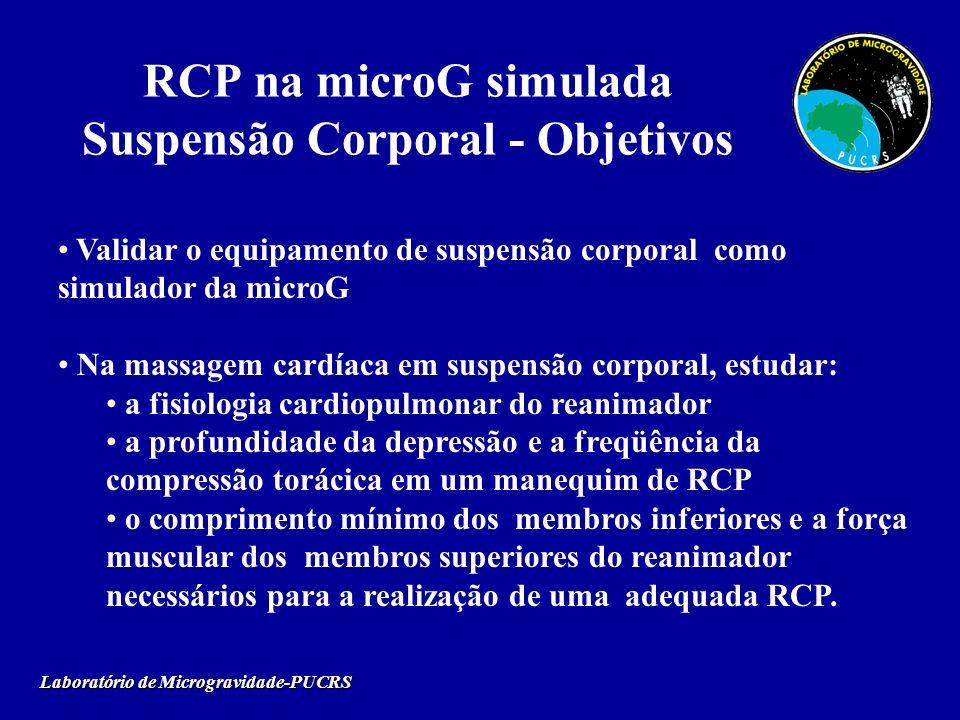 RCP na microG simulada Suspensão Corporal - Objetivos Laboratório de Microgravidade-PUCRS Validar o equipamento de suspensão corporal como simulador d