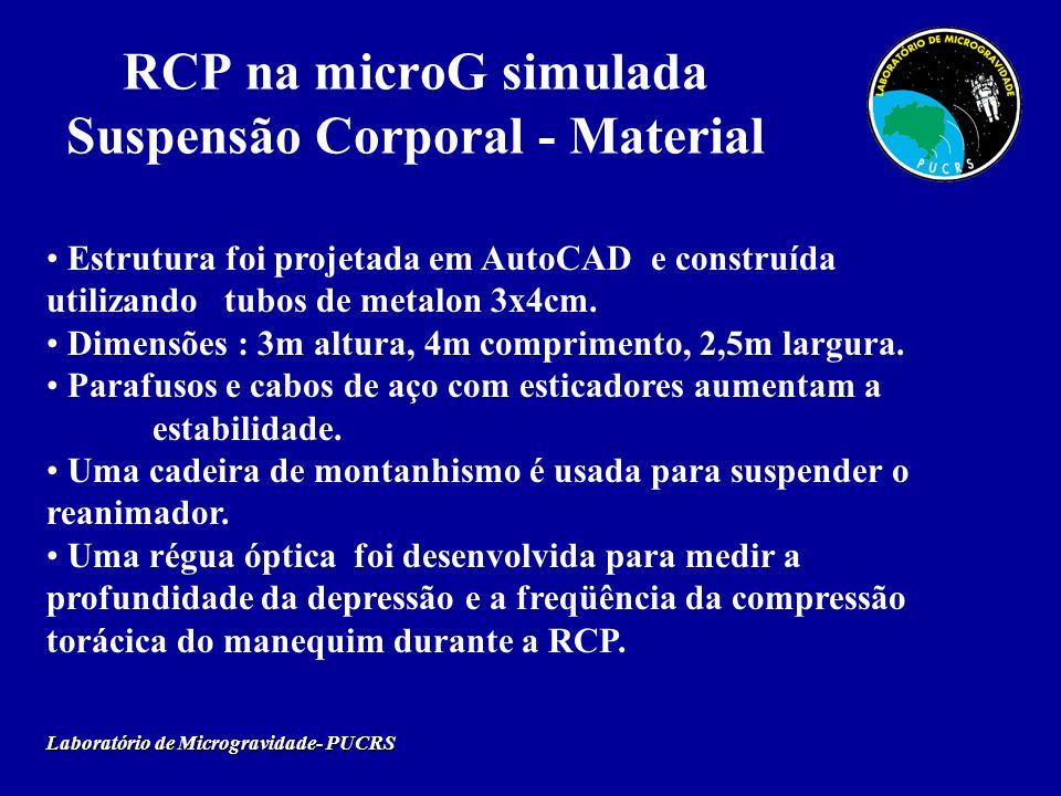 RCP na microG simulada Suspensão Corporal - Material Laboratório de Microgravidade- PUCRS Estrutura foi projetada em AutoCAD e construída utilizando t