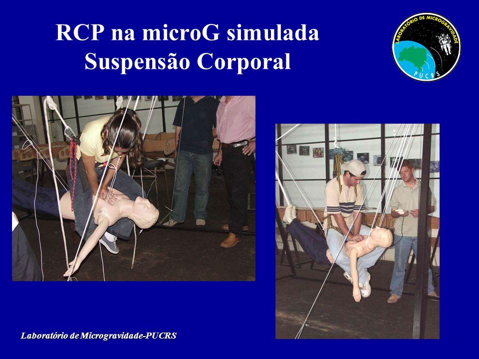 RCP na microG simulada Suspensão Corporal Laboratório de Microgravidade-PUCRS