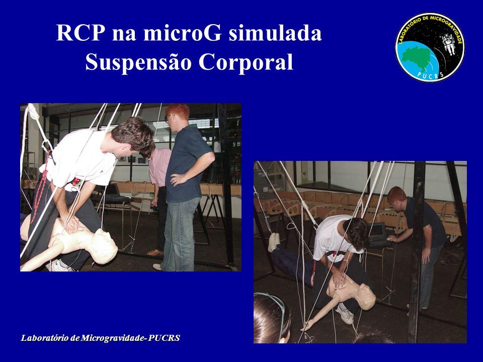 RCP na microG simulada Suspensão Corporal Laboratório de Microgravidade- PUCRS