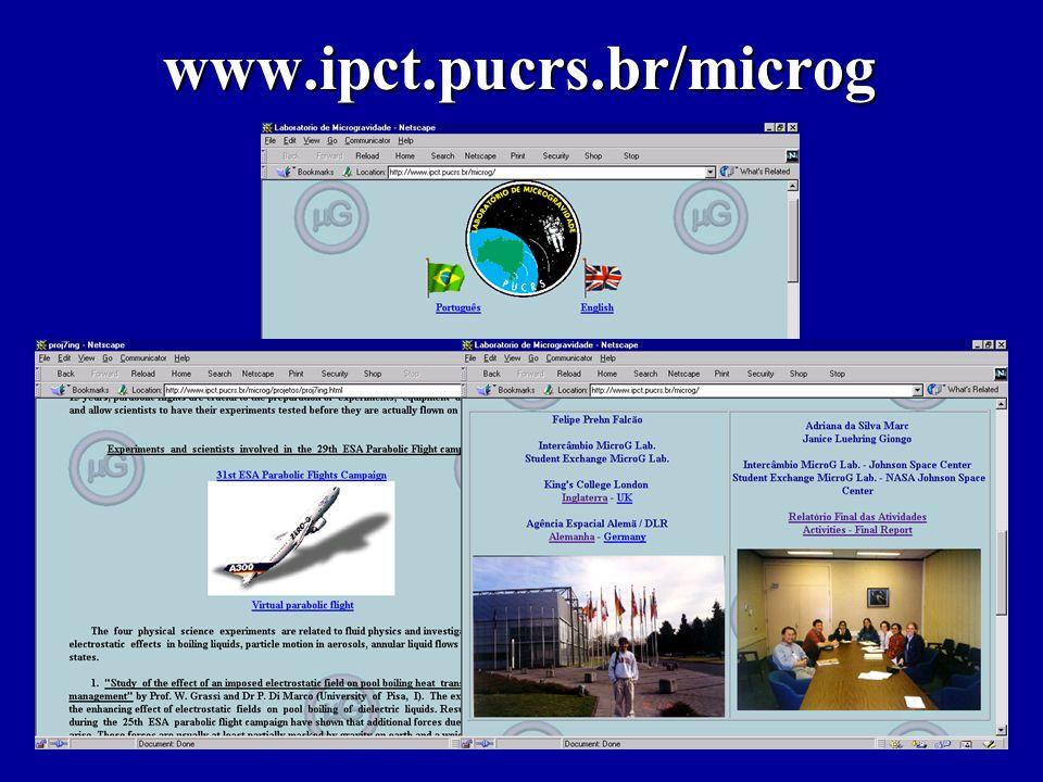 www.ipct.pucrs.br/microg www.ipct.pucrs.br/microg