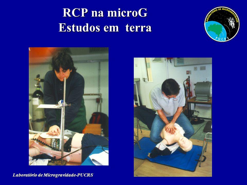 RCP na microG Estudos em terra Laboratório de Microgravidade-PUCRS
