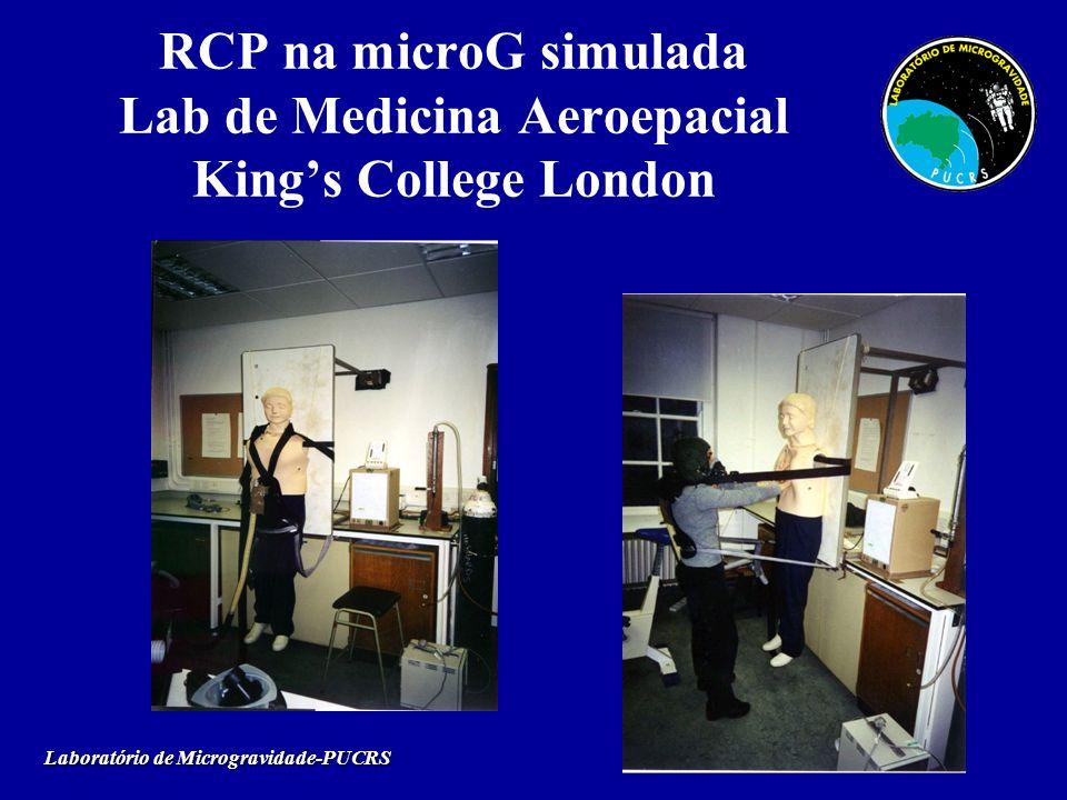 RCP na microG simulada Lab de Medicina Aeroepacial Kings College London Laboratório de Microgravidade-PUCRS
