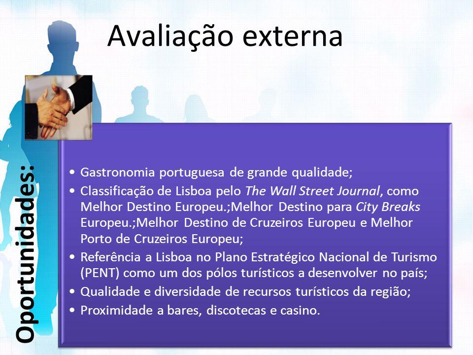 Avaliação externa Oportunidades: Gastronomia portuguesa de grande qualidade; Classificação de Lisboa pelo The Wall Street Journal, como Melhor Destino