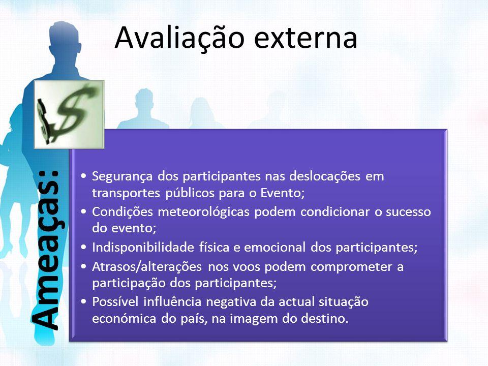 Avaliação externa Ameaças: Segurança dos participantes nas deslocações em transportes públicos para o Evento; Condições meteorológicas podem condicion