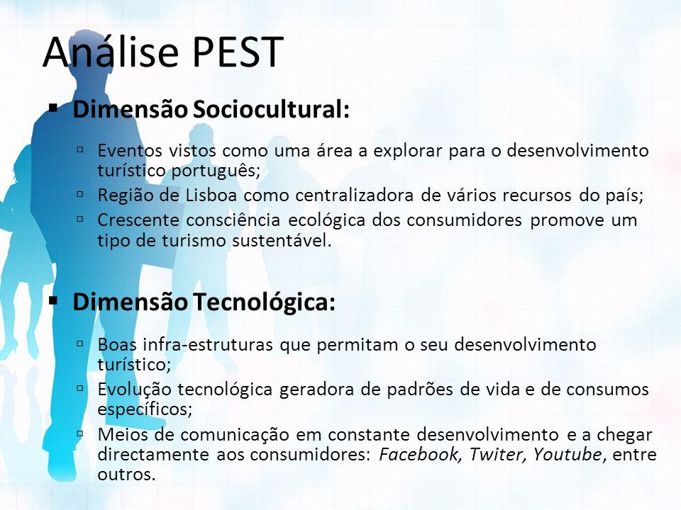 Análise PEST Dimensão Sociocultural: Eventos vistos como uma área a explorar para o desenvolvimento turístico português; Região de Lisboa como central