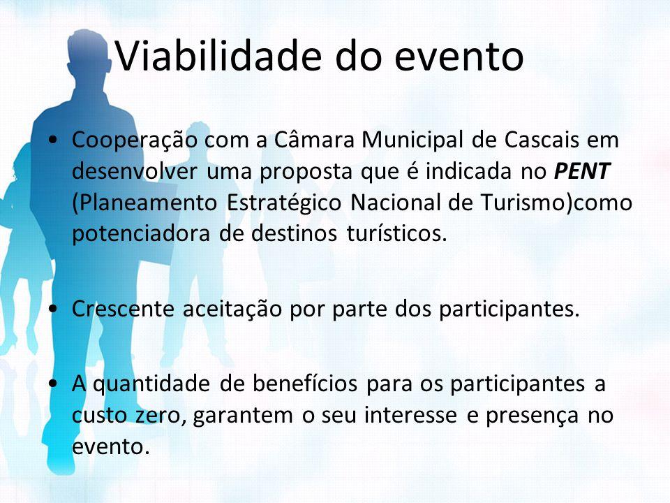 Viabilidade do evento Cooperação com a Câmara Municipal de Cascais em desenvolver uma proposta que é indicada no PENT (Planeamento Estratégico Naciona