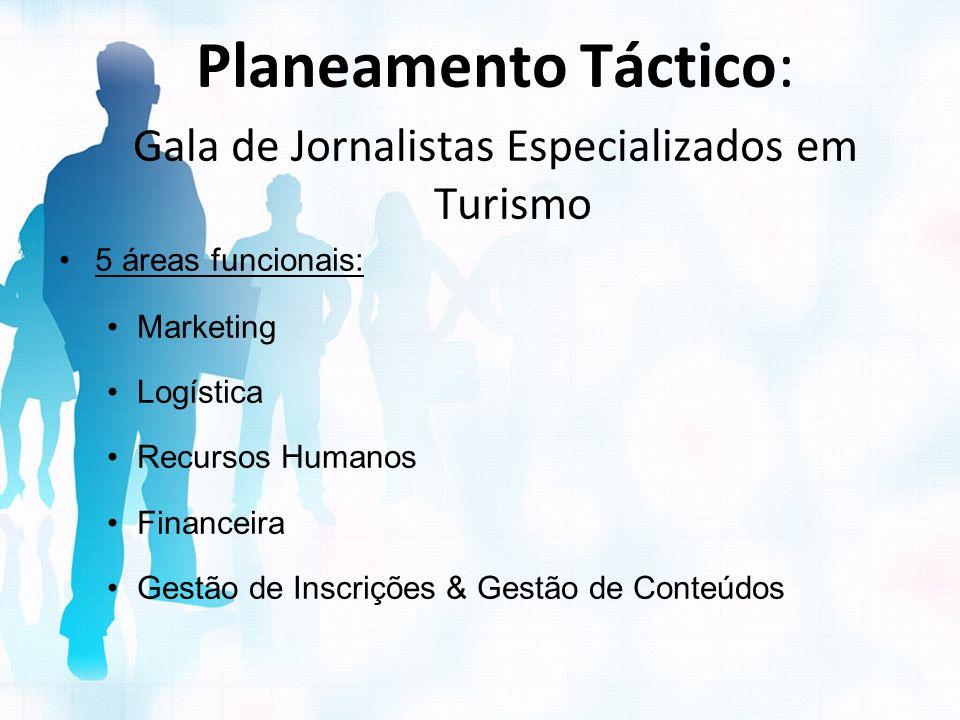 Planeamento Táctico: Gala de Jornalistas Especializados em Turismo 5 áreas funcionais: Marketing Logística Recursos Humanos Financeira Gestão de Inscr