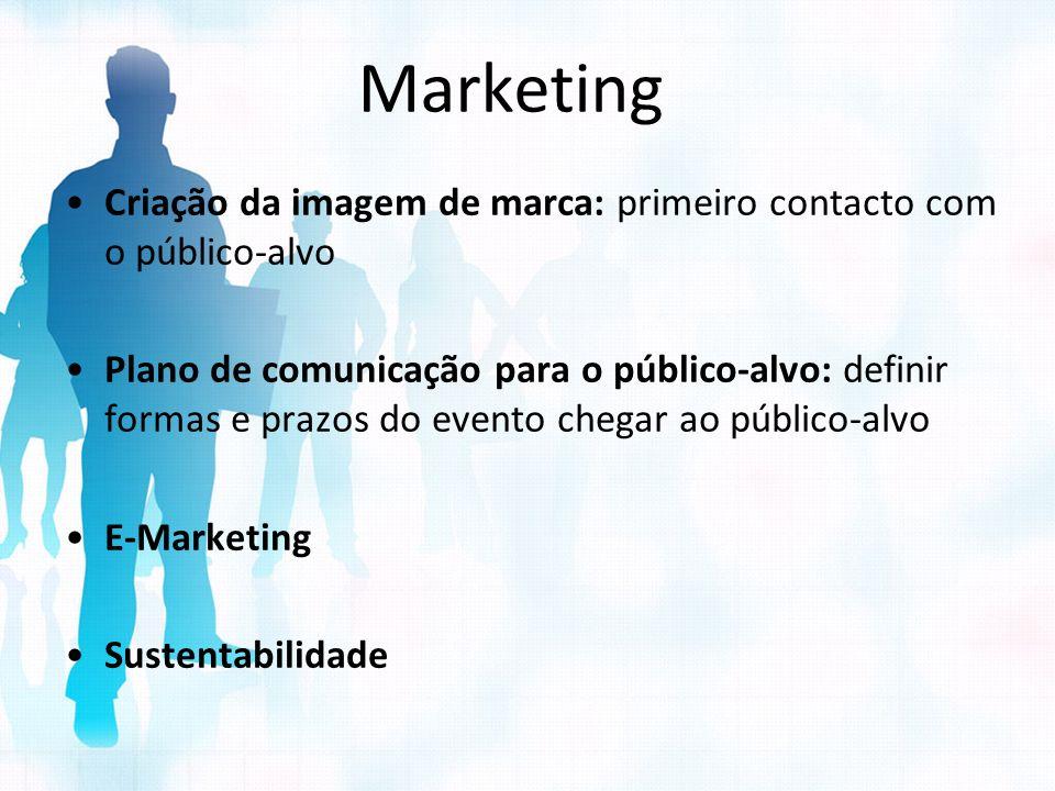 Marketing Criação da imagem de marca: primeiro contacto com o público-alvo Plano de comunicação para o público-alvo: definir formas e prazos do evento