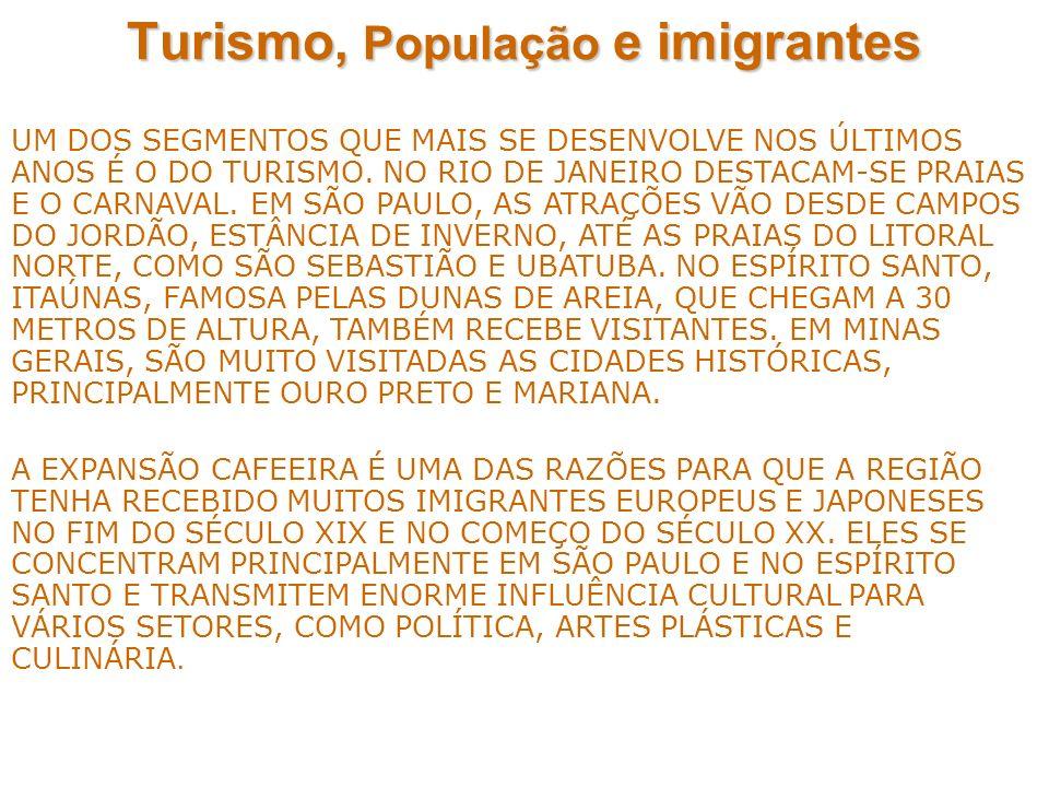 Turismo, População e imigrantes UM DOS SEGMENTOS QUE MAIS SE DESENVOLVE NOS ÚLTIMOS ANOS É O DO TURISMO. NO RIO DE JANEIRO DESTACAM-SE PRAIAS E O CARN