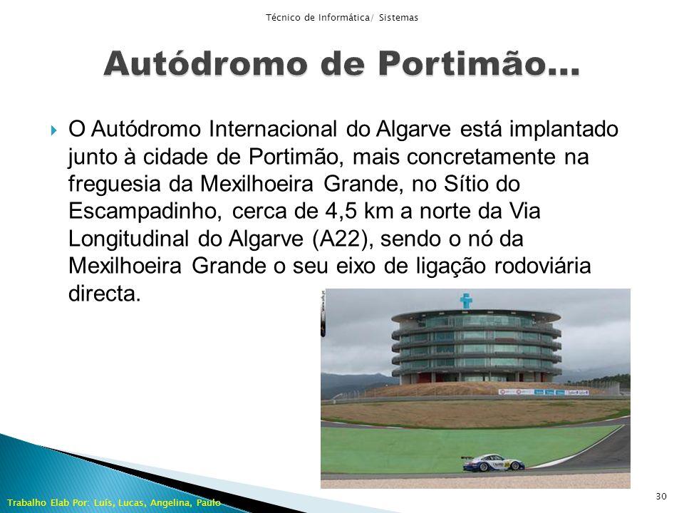 O Autódromo Internacional do Algarve está implantado junto à cidade de Portimão, mais concretamente na freguesia da Mexilhoeira Grande, no Sítio do Es