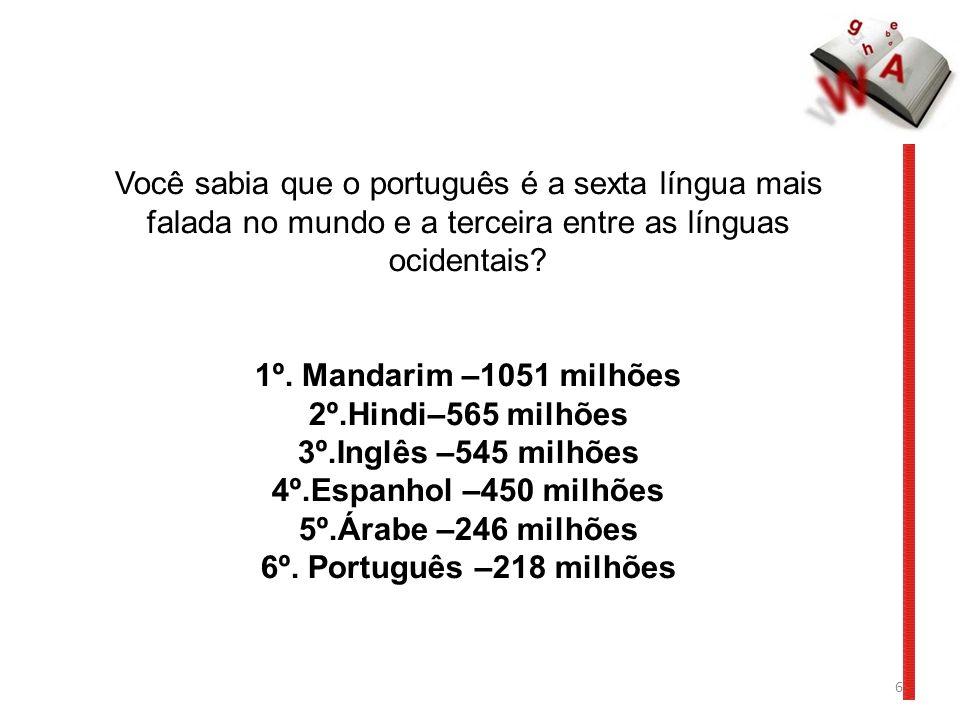 Você sabia que o português é a sexta língua mais falada no mundo e a terceira entre as línguas ocidentais? 1º. Mandarim –1051 milhões 2º.Hindi–565 mil