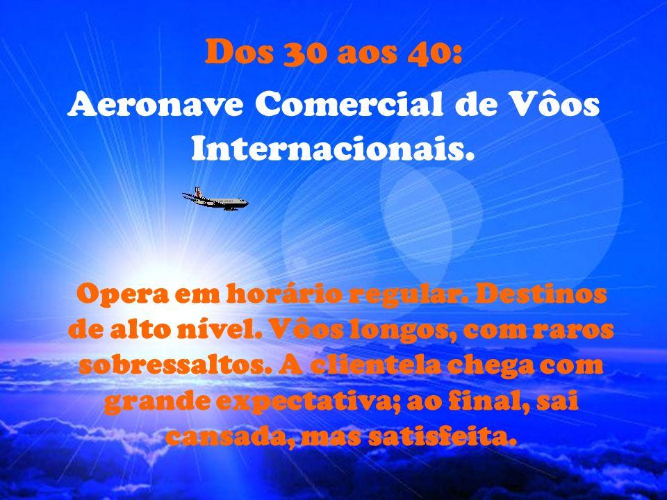 Dos 30 aos 40: Aeronave Comercial de Vôos Internacionais.