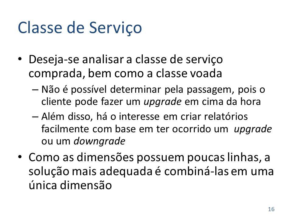Classe de Serviço Deseja-se analisar a classe de serviço comprada, bem como a classe voada – Não é possível determinar pela passagem, pois o cliente p