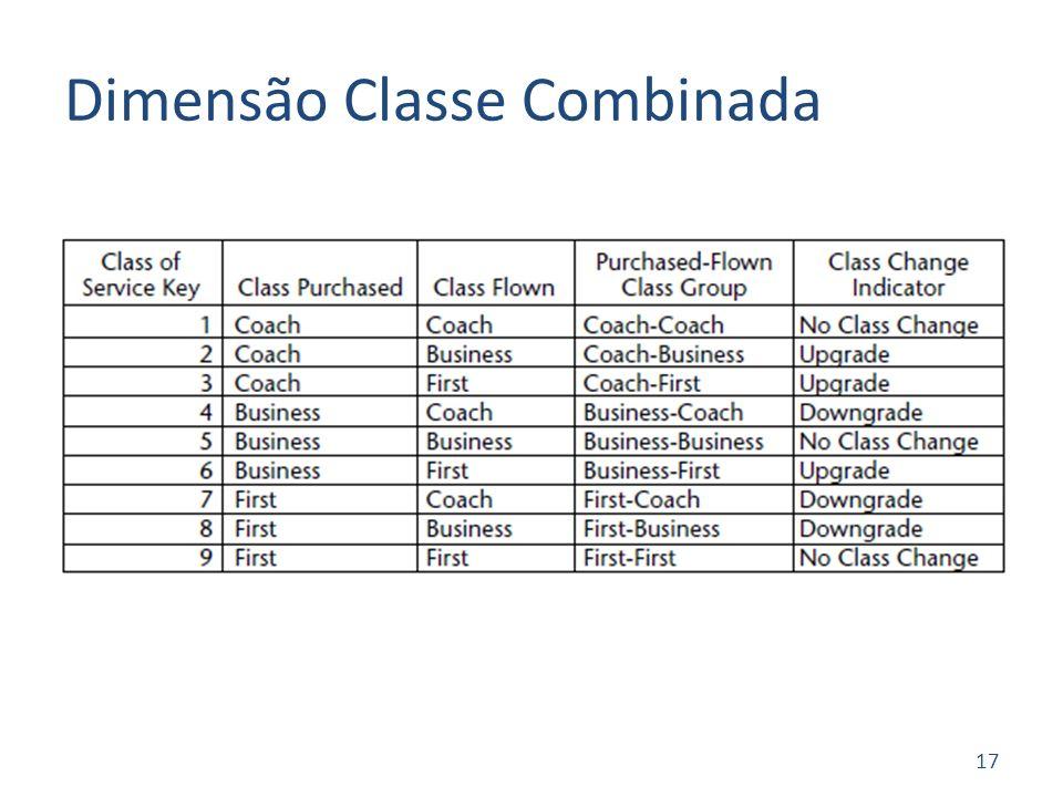Dimensão Classe Combinada 17
