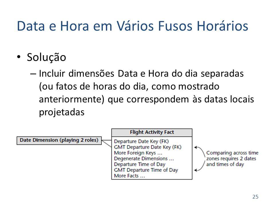Data e Hora em Vários Fusos Horários Solução – Incluir dimensões Data e Hora do dia separadas (ou fatos de horas do dia, como mostrado anteriormente)