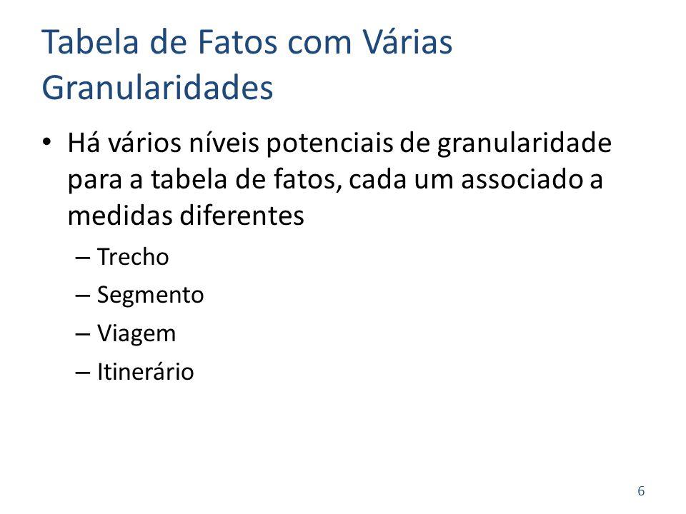 Tabela de Fatos com Várias Granularidades Há vários níveis potenciais de granularidade para a tabela de fatos, cada um associado a medidas diferentes