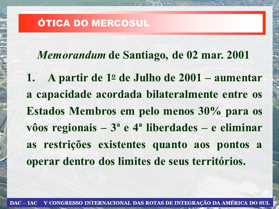 DAC – IAC V CONGRESSO INTERNACIONAL DAS ROTAS DE INTEGRAÇÃO DA AMÉRICA DO SUL ÓTICA DO MERCOSUL 1.