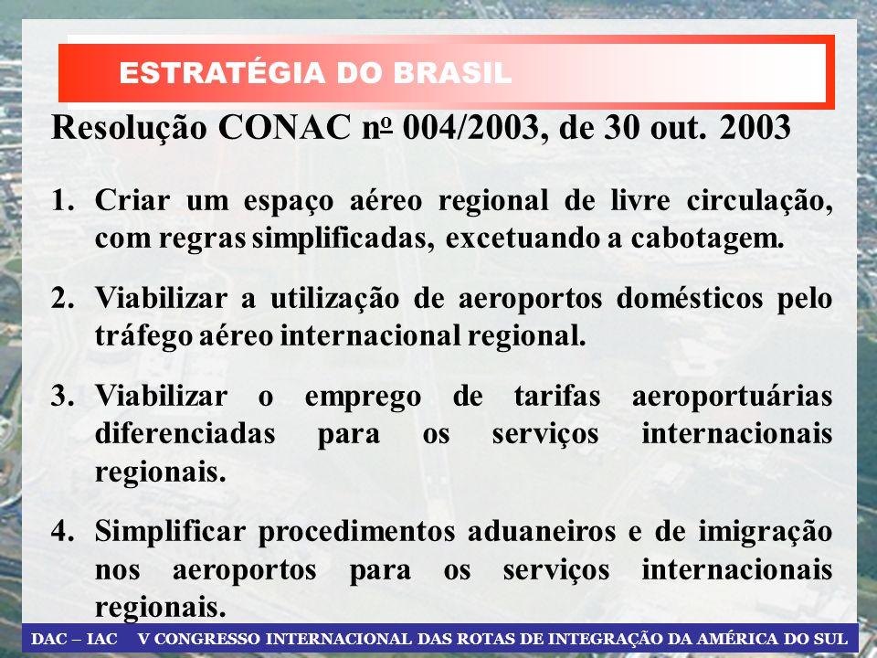 DAC – IAC V CONGRESSO INTERNACIONAL DAS ROTAS DE INTEGRAÇÃO DA AMÉRICA DO SUL Resolução CONAC n o 004/2003, de 30 out.