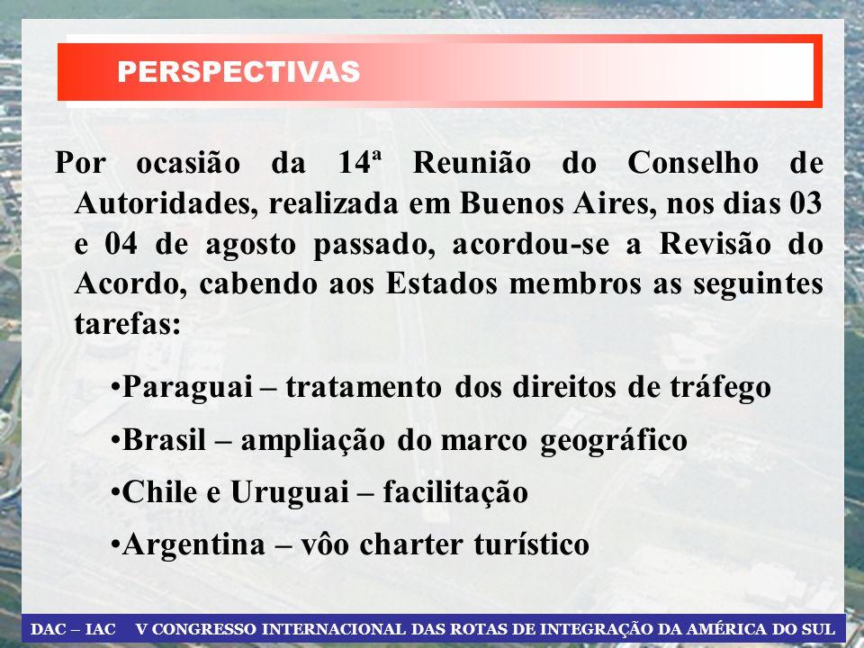 DAC – IAC V CONGRESSO INTERNACIONAL DAS ROTAS DE INTEGRAÇÃO DA AMÉRICA DO SUL Por ocasião da 14ª Reunião do Conselho de Autoridades, realizada em Buenos Aires, nos dias 03 e 04 de agosto passado, acordou-se a Revisão do Acordo, cabendo aos Estados membros as seguintes tarefas: Paraguai – tratamento dos direitos de tráfego Brasil – ampliação do marco geográfico Chile e Uruguai – facilitação Argentina – vôo charter turístico PERSPECTIVAS
