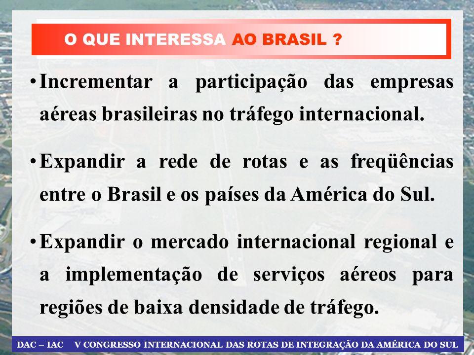 DAC – IAC V CONGRESSO INTERNACIONAL DAS ROTAS DE INTEGRAÇÃO DA AMÉRICA DO SUL Incrementar a participação das empresas aéreas brasileiras no tráfego internacional.