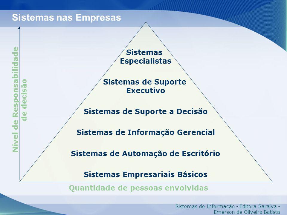 Sistemas de Informação - Editora Saraiva - Emerson de Oliveira Batista Sistemas Empresariais Básicos Sistemas de Automação de Escritório Sistemas de I