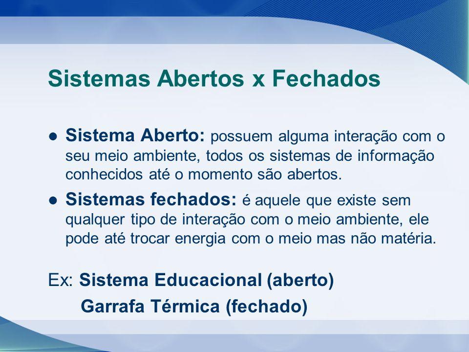 Sistemas Abertos x Fechados Sistema Aberto: possuem alguma interação com o seu meio ambiente, todos os sistemas de informação conhecidos até o momento