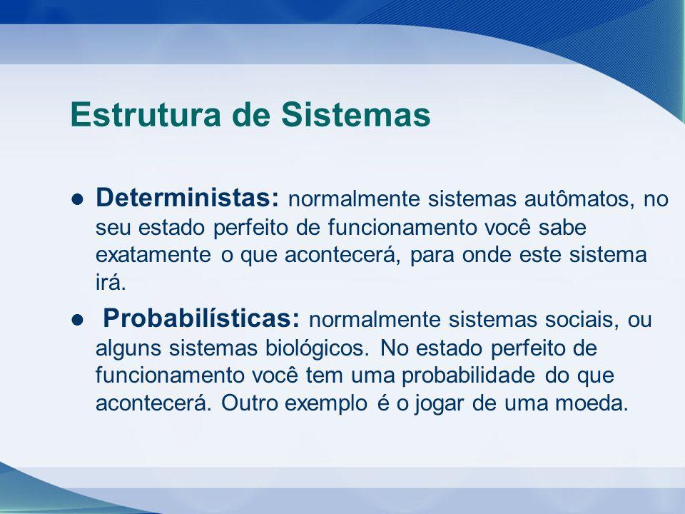 Estrutura de Sistemas Deterministas: normalmente sistemas autômatos, no seu estado perfeito de funcionamento você sabe exatamente o que acontecerá, pa