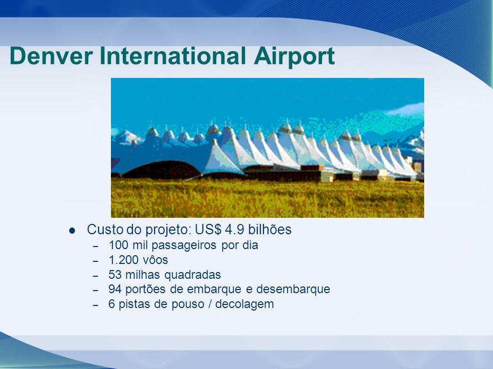 Denver International Airport Custo do projeto: US$ 4.9 bilhões – 100 mil passageiros por dia – 1.200 vôos – 53 milhas quadradas – 94 portões de embarq