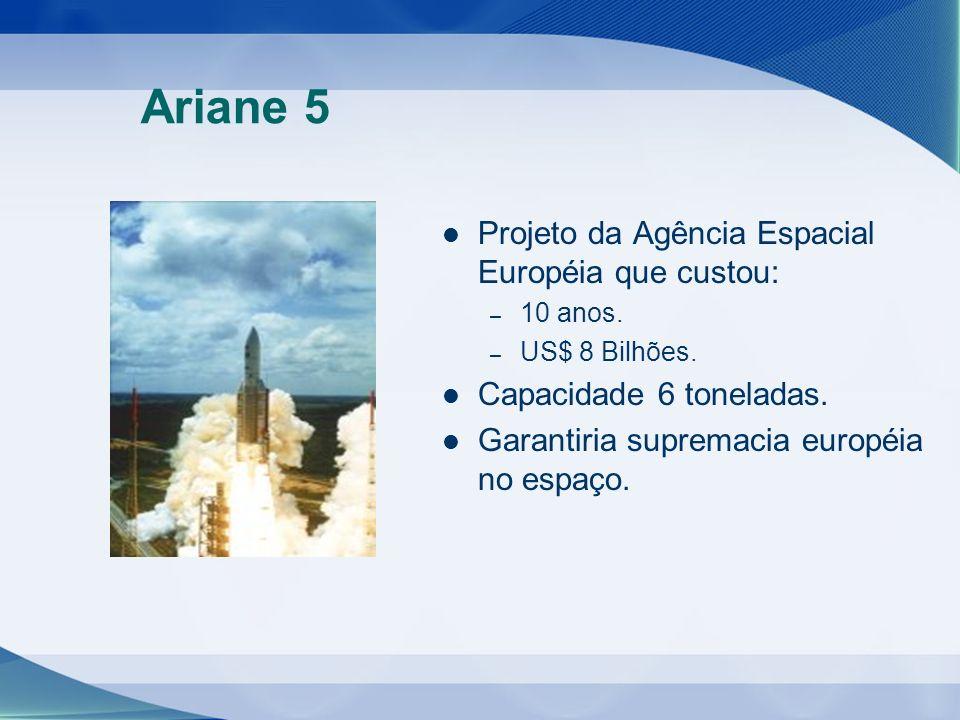 Ariane 5 Projeto da Agência Espacial Européia que custou: – 10 anos. – US$ 8 Bilhões. Capacidade 6 toneladas. Garantiria supremacia européia no espaço