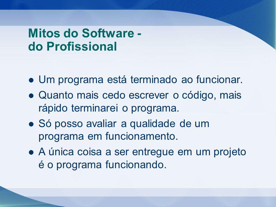 Mitos do Software - do Profissional Um programa está terminado ao funcionar. Quanto mais cedo escrever o código, mais rápido terminarei o programa. Só