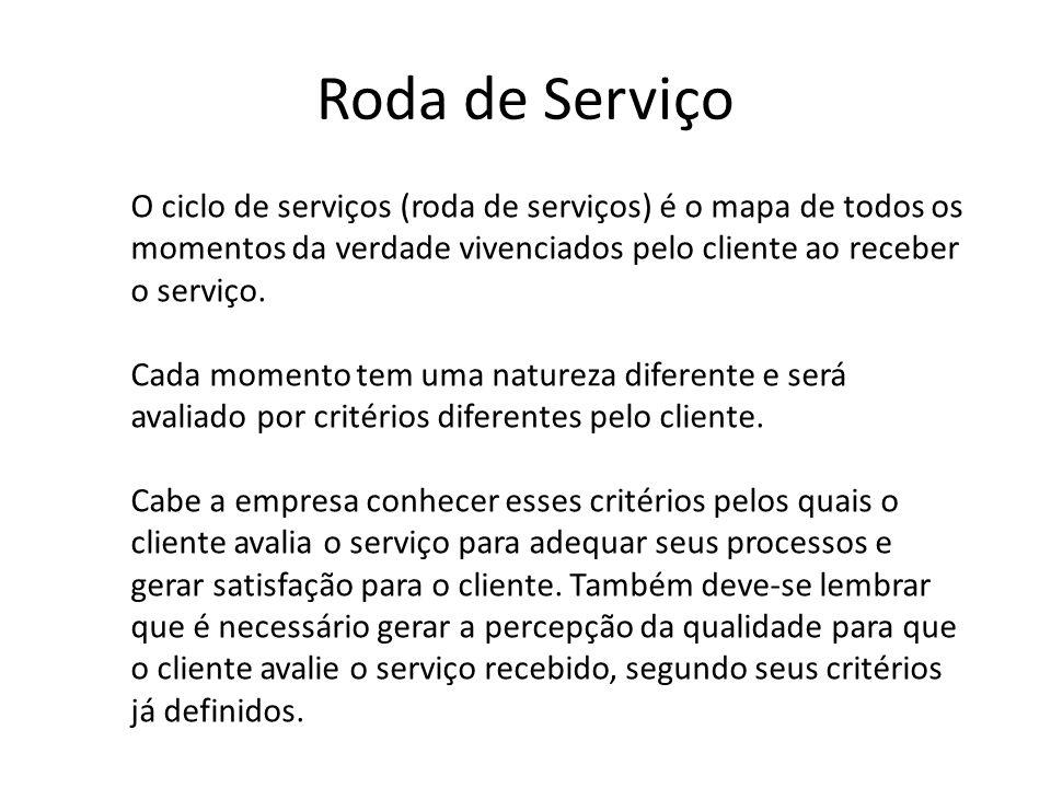 Roda de Serviço O ciclo de serviços (roda de serviços) é o mapa de todos os momentos da verdade vivenciados pelo cliente ao receber o serviço. Cada mo