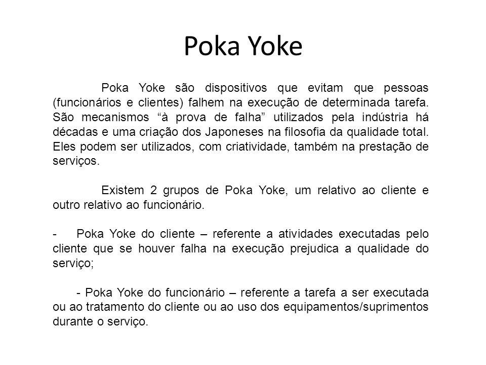 Poka Yoke Poka Yoke são dispositivos que evitam que pessoas (funcionários e clientes) falhem na execução de determinada tarefa. São mecanismos à prova