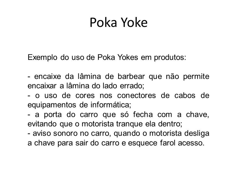 Poka Yoke Exemplo do uso de Poka Yokes em produtos: - encaixe da lâmina de barbear que não permite encaixar a lâmina do lado errado; - o uso de cores