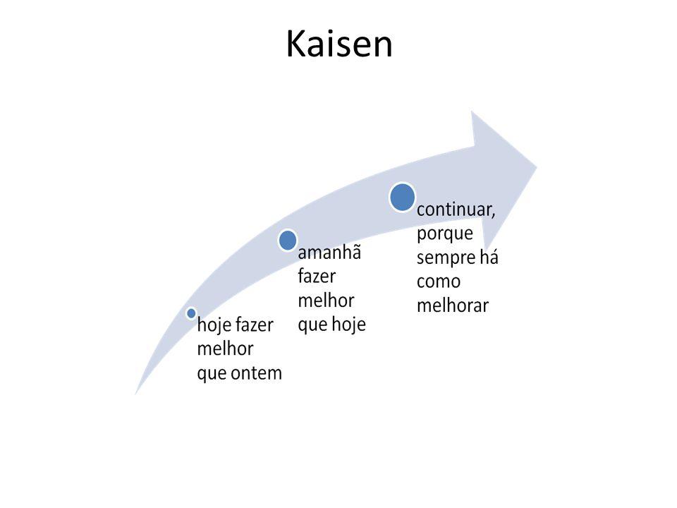 Kaisen