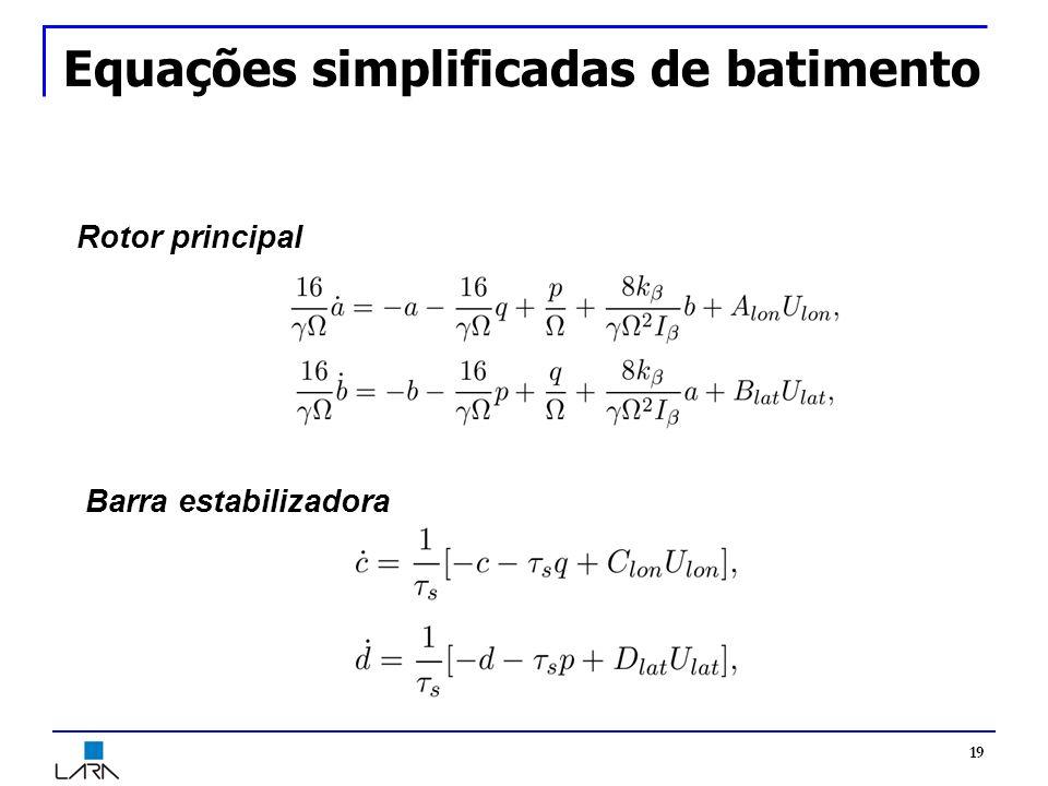 Equações simplificadas de batimento 19 Rotor principal Barra estabilizadora