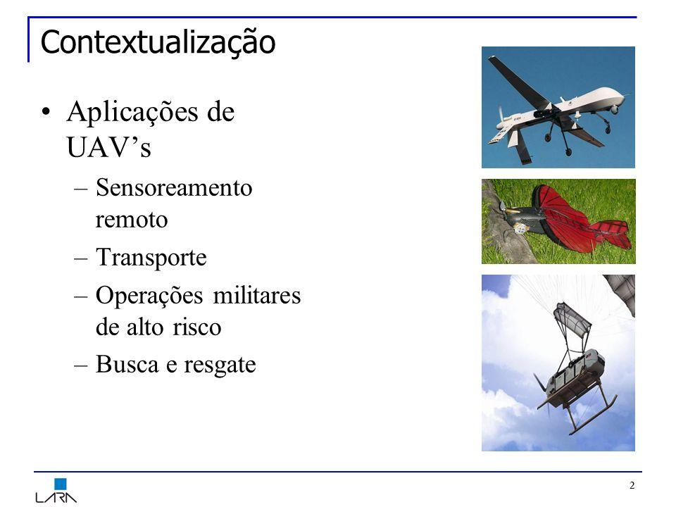 2 Contextualização Aplicações de UAVs –Sensoreamento remoto –Transporte –Operações militares de alto risco –Busca e resgate