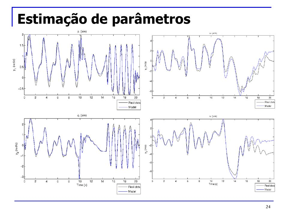Estimação de parâmetros 24