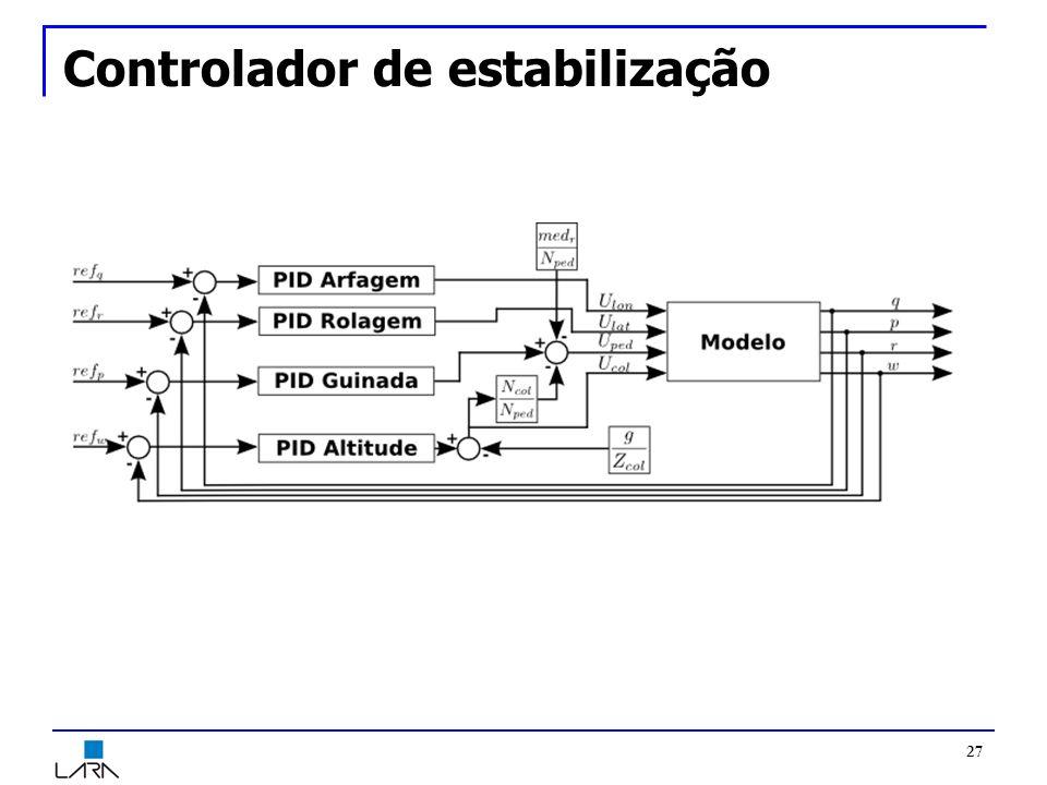 Controlador de estabilização 27