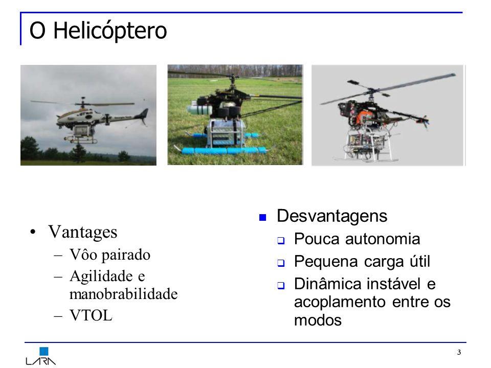 3 O Helicóptero Vantages –Vôo pairado –Agilidade e manobrabilidade –VTOL Desvantagens Pouca autonomia Pequena carga útil Dinâmica instável e acoplamento entre os modos