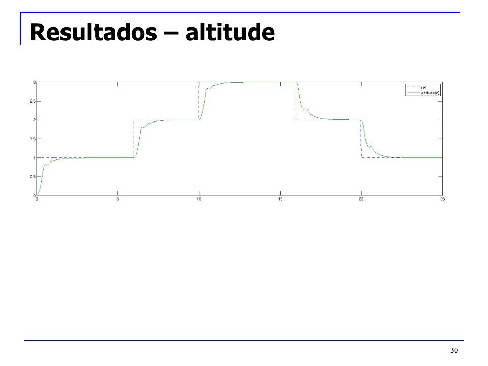Resultados – altitude 30