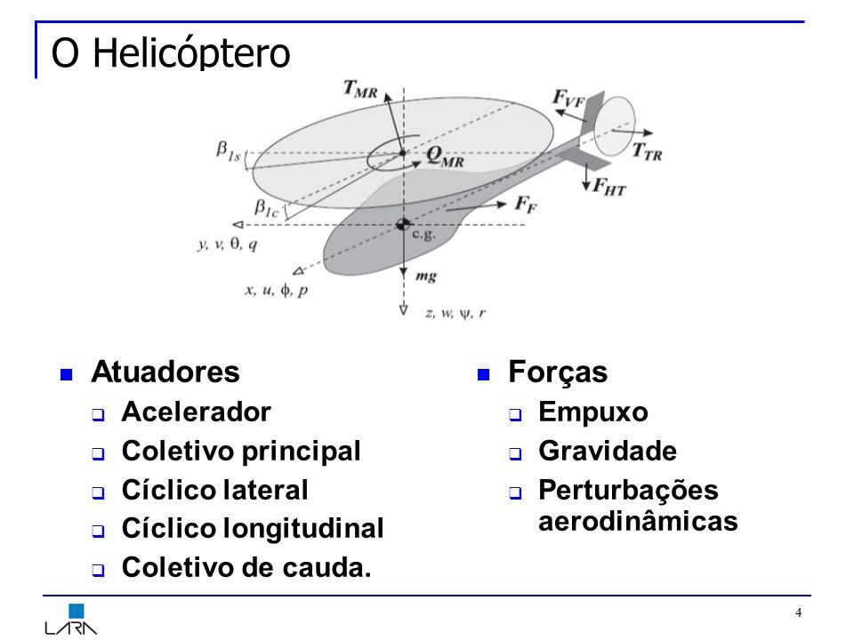 4 O Helicóptero Atuadores Acelerador Coletivo principal Cíclico lateral Cíclico longitudinal Coletivo de cauda.