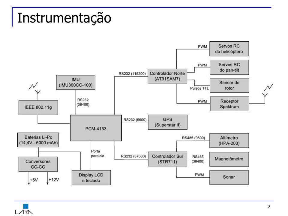 8 Instrumentação