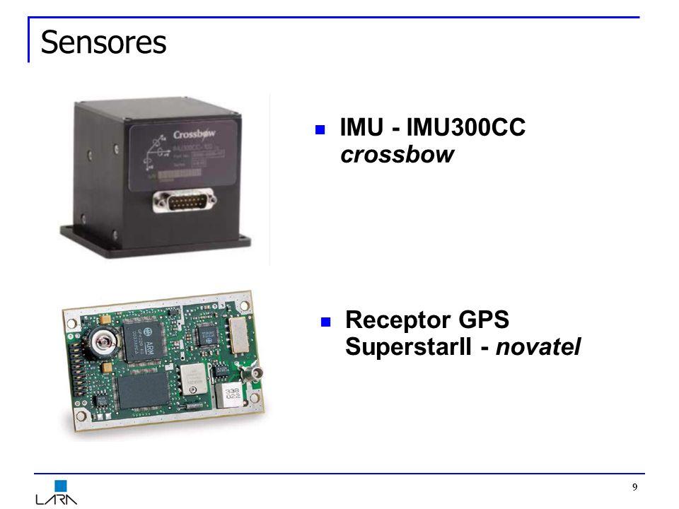 9 Sensores IMU - IMU300CC crossbow Receptor GPS SuperstarII - novatel