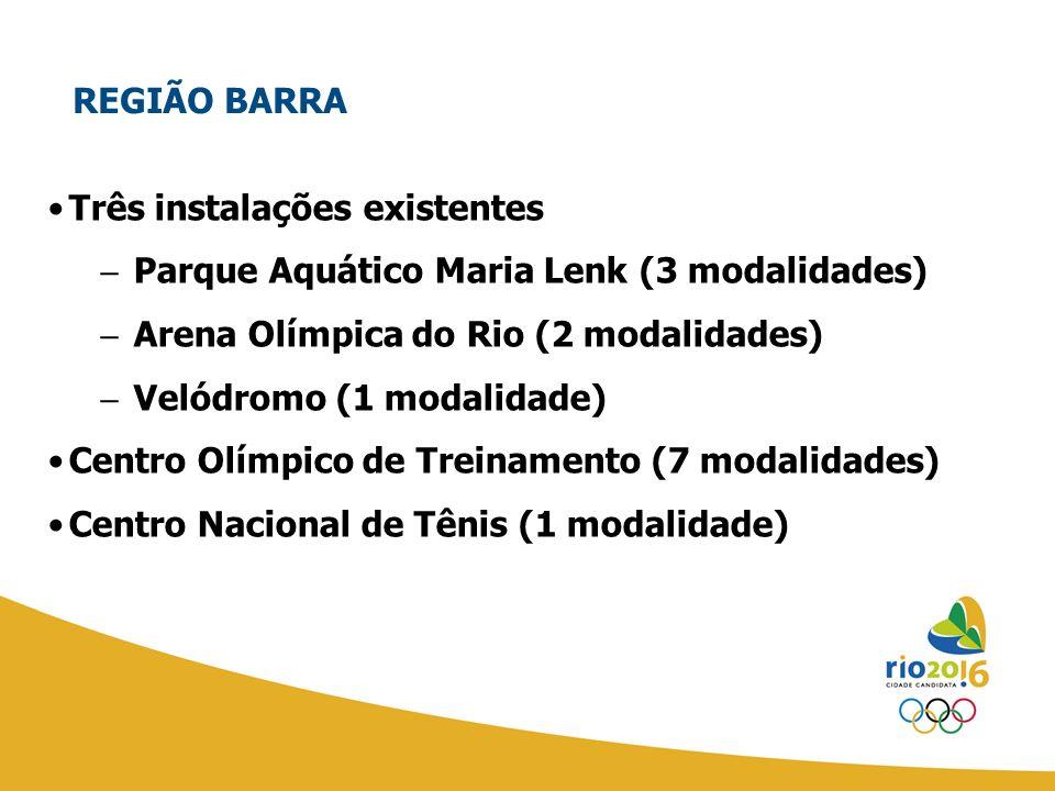 Três instalações existentes – Parque Aquático Maria Lenk (3 modalidades) – Arena Olímpica do Rio (2 modalidades) – Velódromo (1 modalidade) Centro Olí