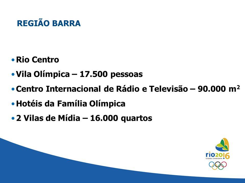 Rio Centro Vila Olímpica – 17.500 pessoas Centro Internacional de Rádio e Televisão – 90.000 m 2 Hotéis da Família Olímpica 2 Vilas de Mídia – 16.000