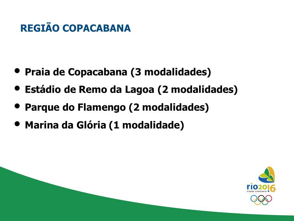 Praia de Copacabana (3 modalidades) Estádio de Remo da Lagoa (2 modalidades) Parque do Flamengo (2 modalidades) Marina da Glória (1 modalidade) REGIÃO