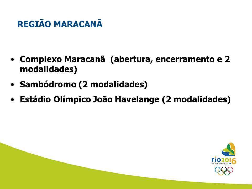 Complexo Maracanã (abertura, encerramento e 2 modalidades) Sambódromo (2 modalidades) Estádio Olímpico João Havelange (2 modalidades) REGIÃO MARACANÃ