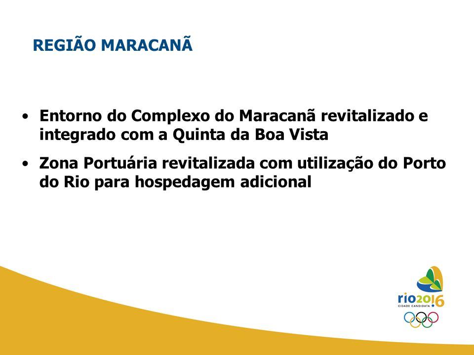 Entorno do Complexo do Maracanã revitalizado e integrado com a Quinta da Boa Vista Zona Portuária revitalizada com utilização do Porto do Rio para hos