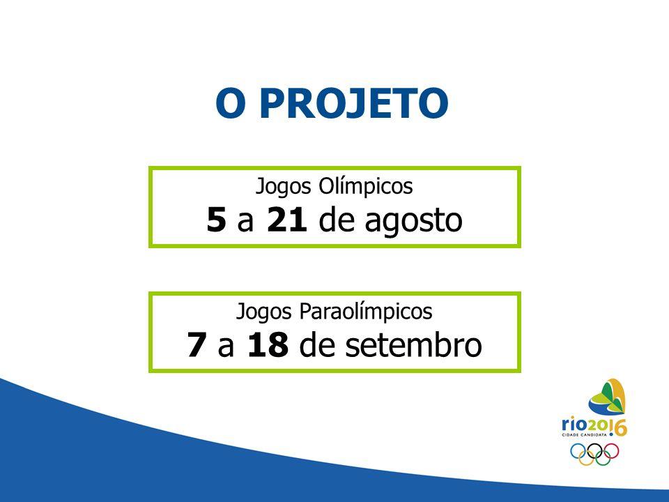 O PROJETO Jogos Olímpicos 5 a 21 de agosto Jogos Paraolímpicos 7 a 18 de setembro